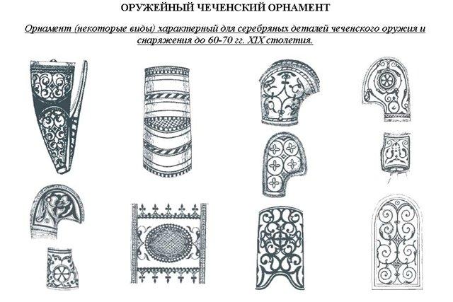 Орнамент на оружии