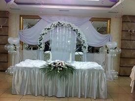 Ресторан в Москве для свадьбы в ЮЗАО